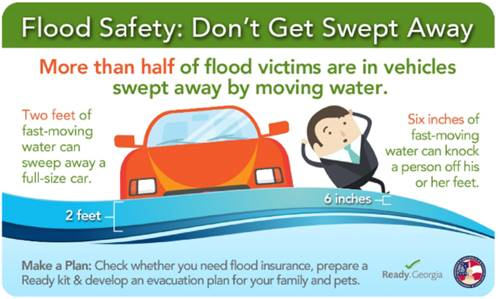 FloodSafety